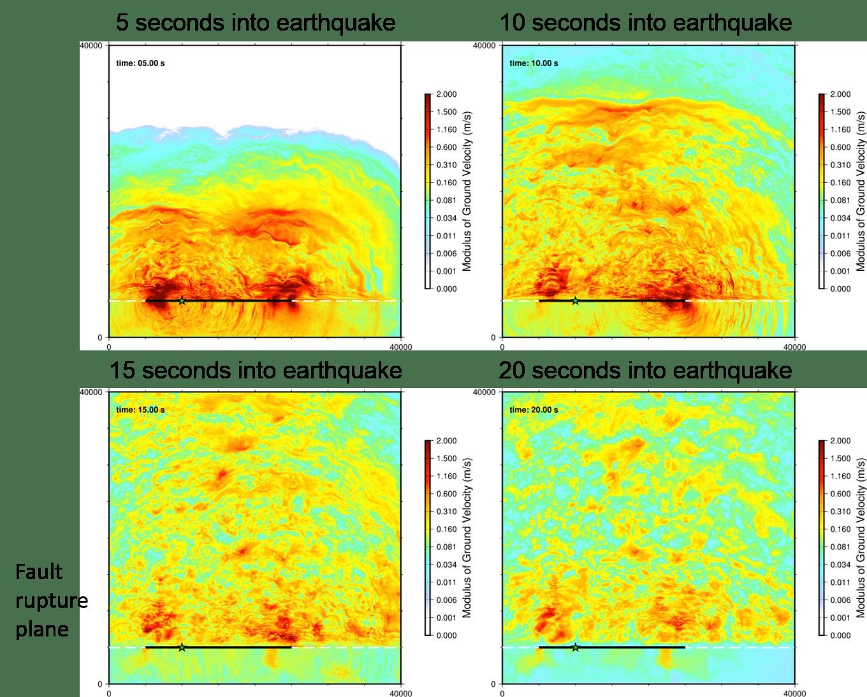 recgional-scale-earthquake-simulations