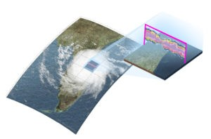 Cloud-resolving climate modeling superparameterization