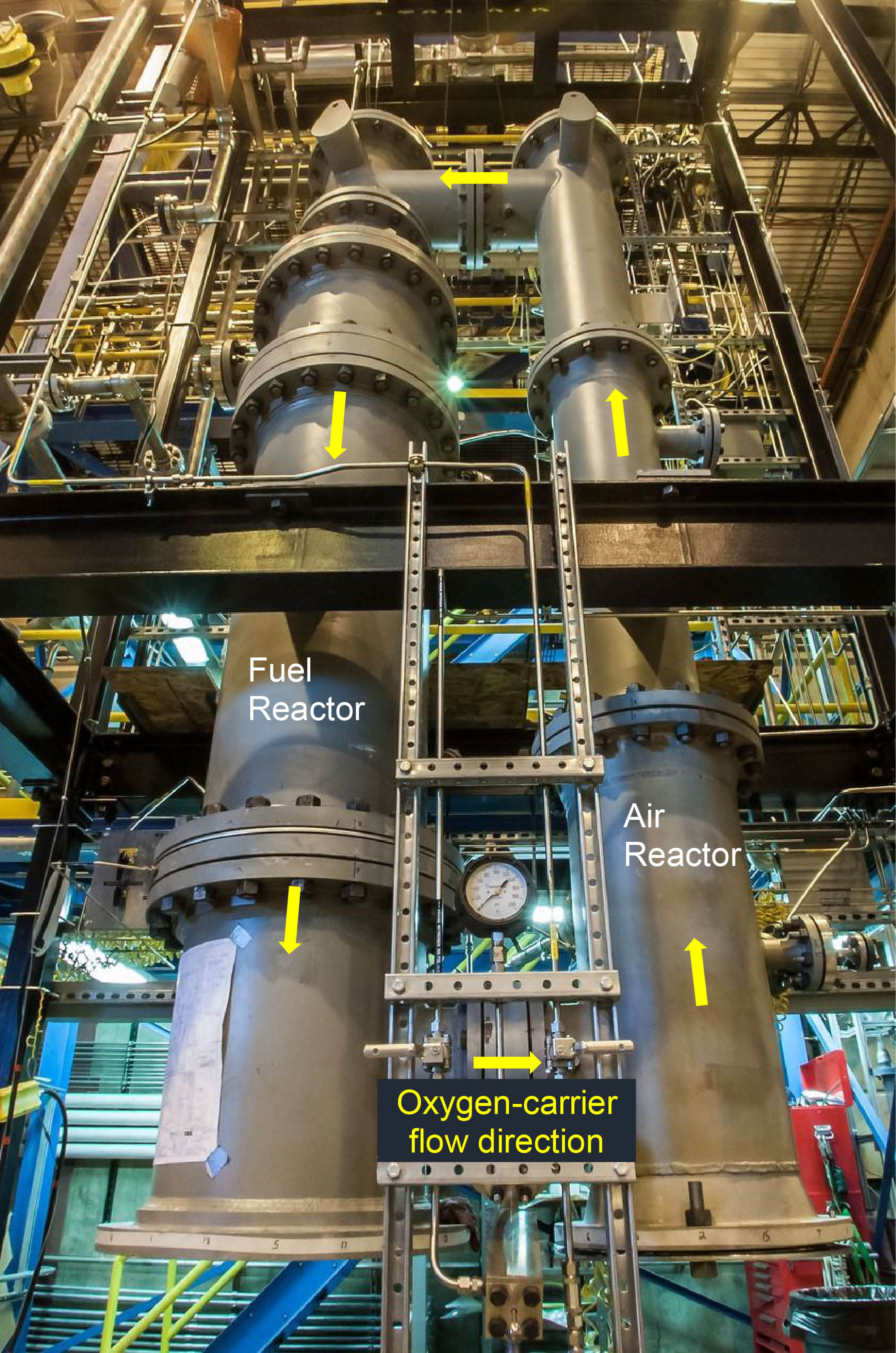 National Energy Technology Laboratory Chemical Looping Reactor