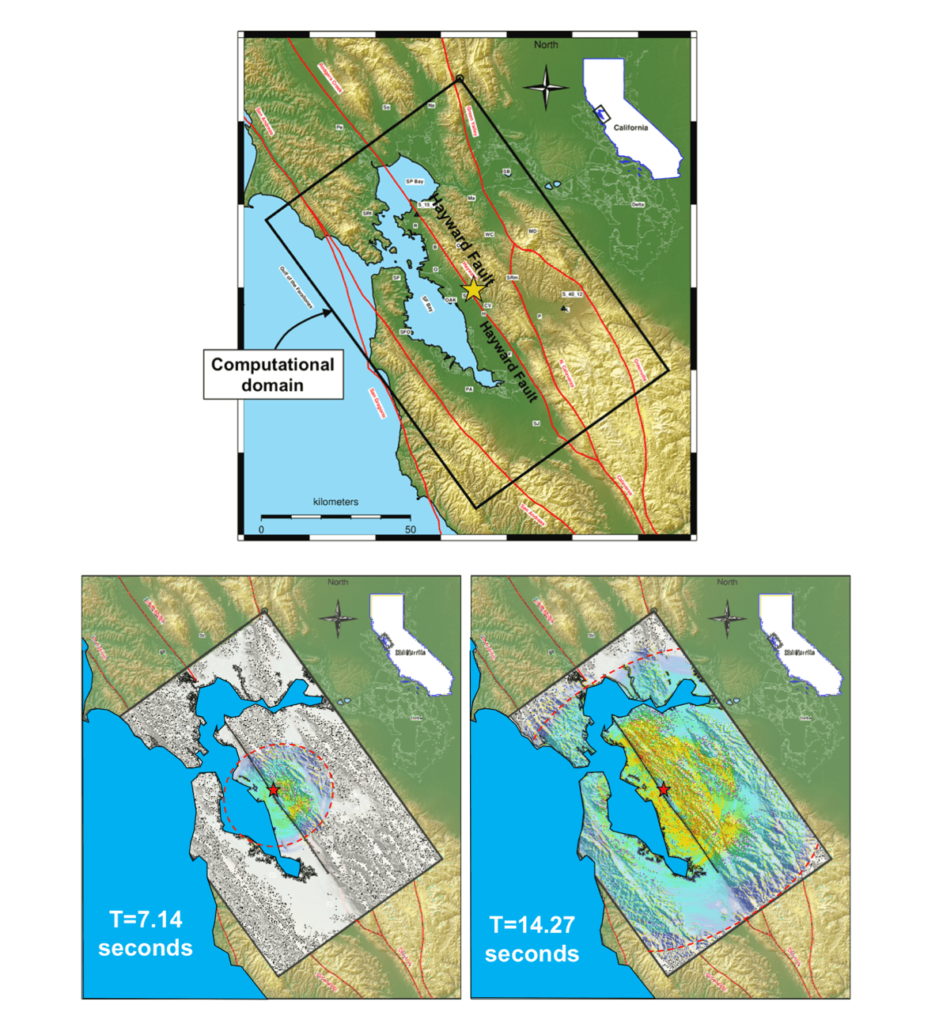 Earthquake simulation model