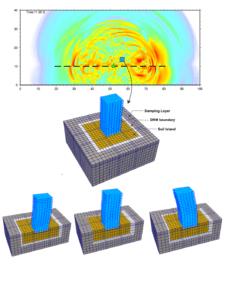 Geophysics model