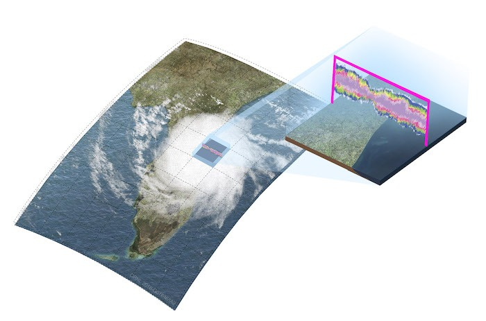 The E3SM-MMF project cloud-resolving model