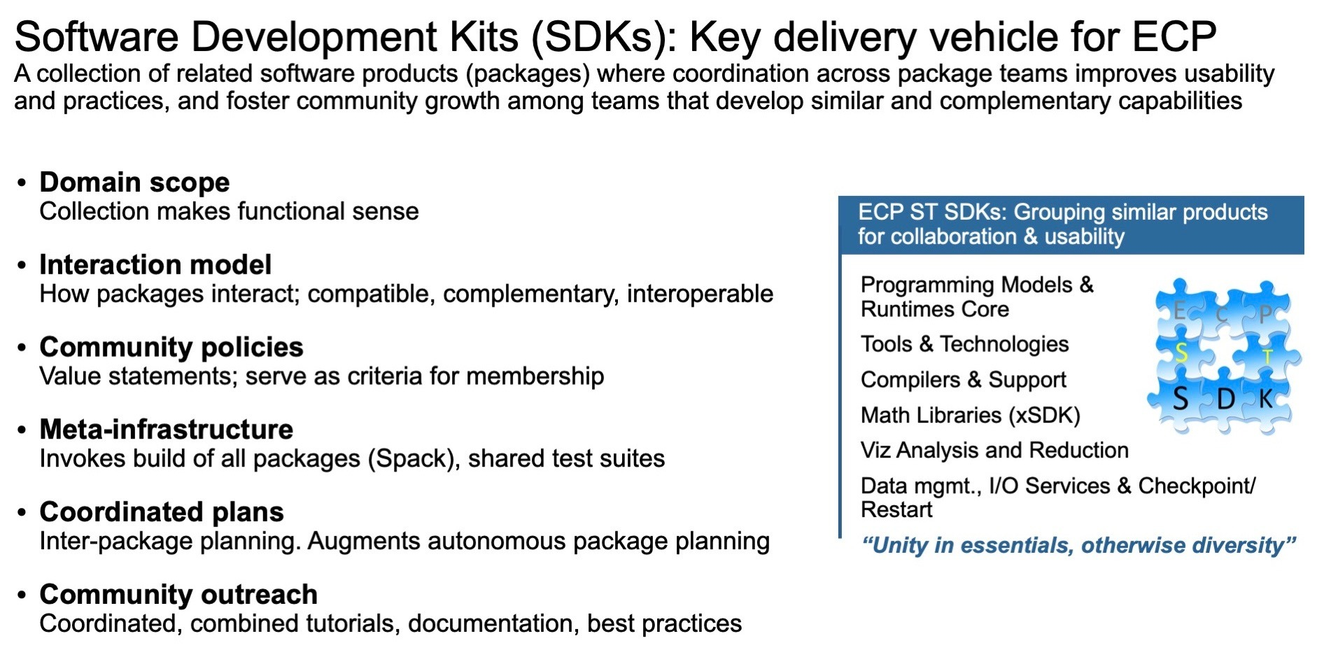 The Exascale Computing Project Software Development Kits