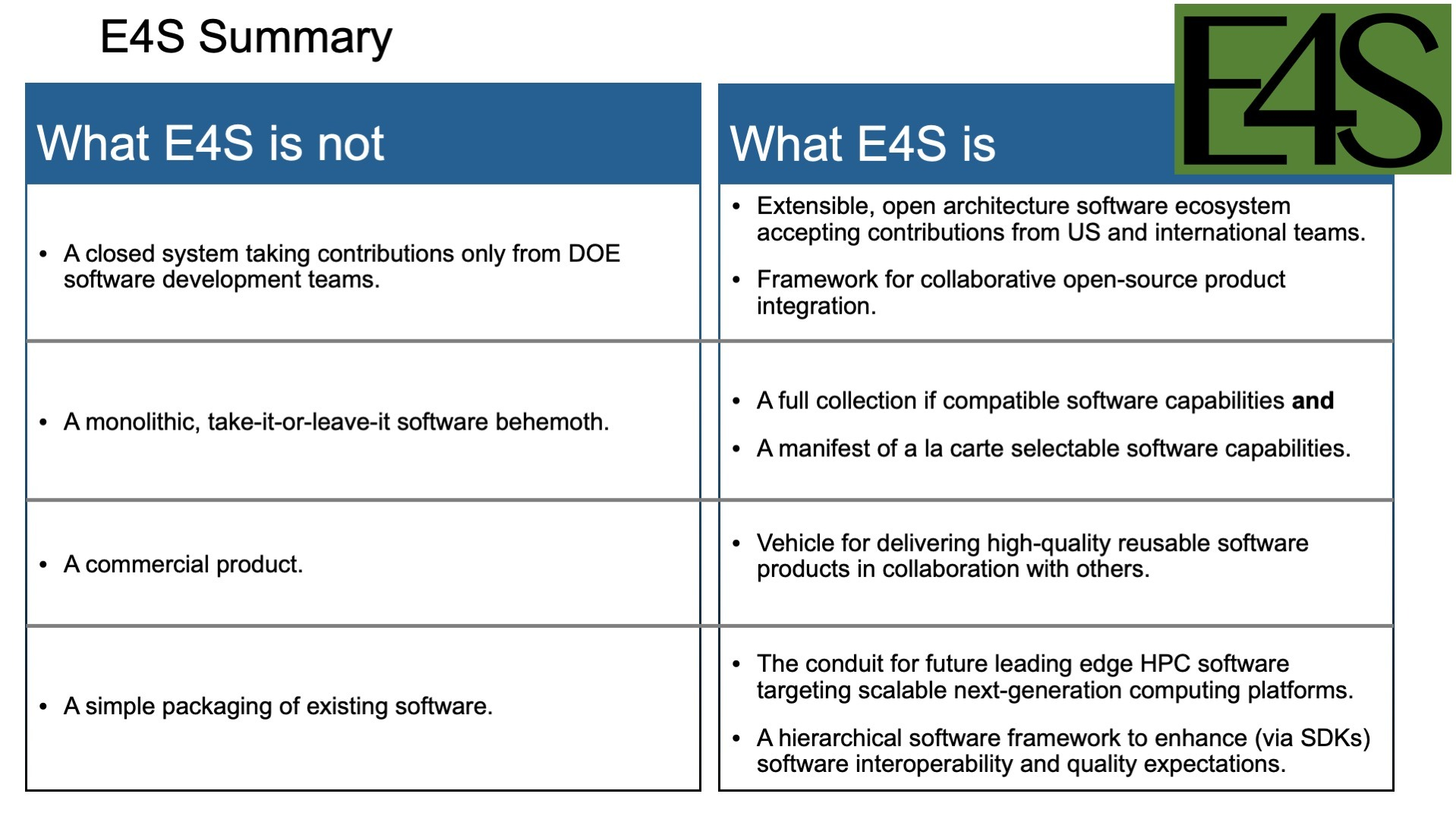 What the Extreme-scale Scientific Software Stack is and is not